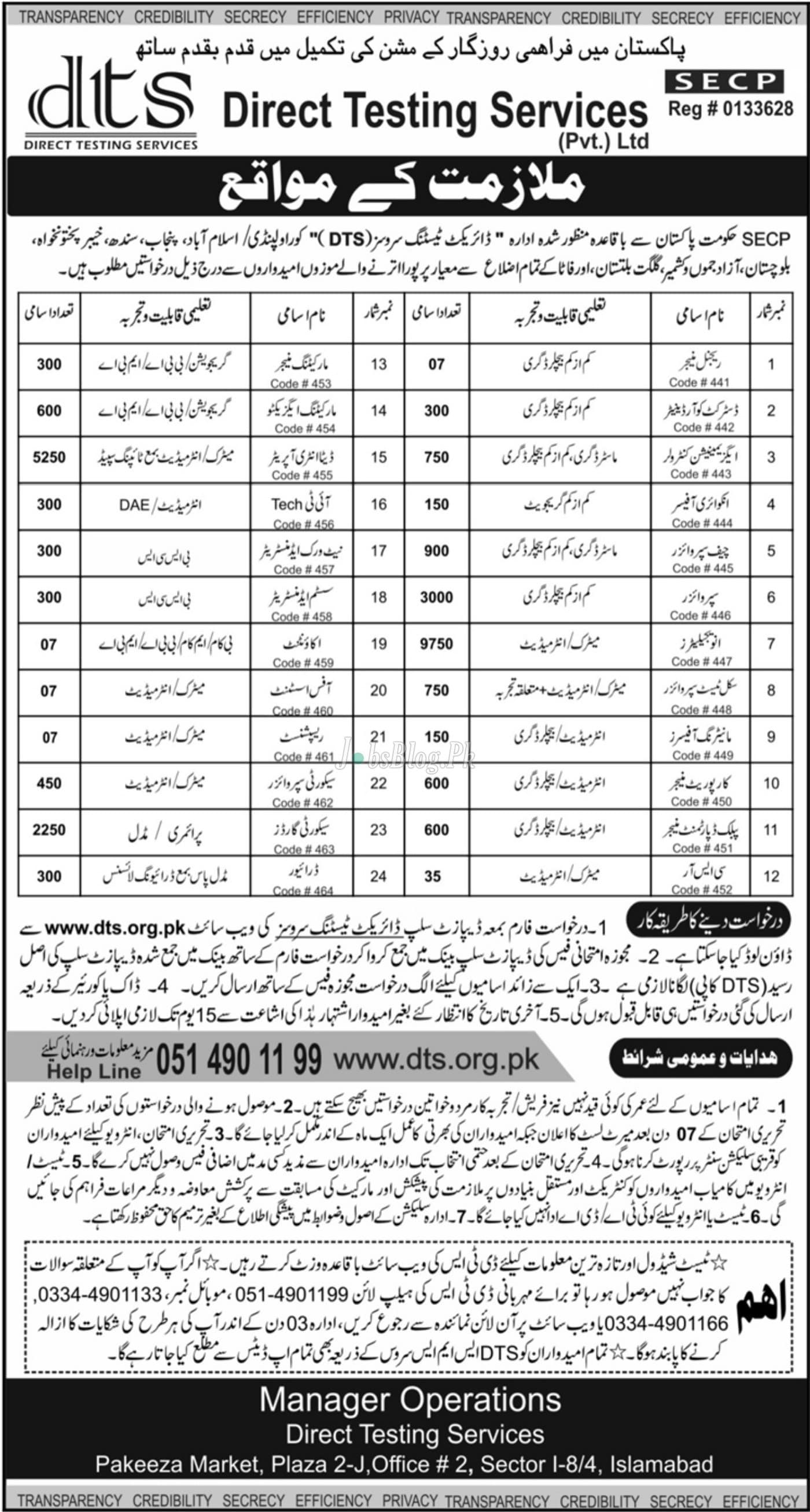 Government DTS Jobs 2019 Pakistan- 1900+ Announced ||10 sept